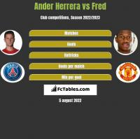 Ander Herrera vs Fred h2h player stats