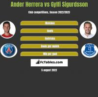 Ander Herrera vs Gylfi Sigurdsson h2h player stats