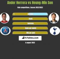 Ander Herrera vs Heung-Min Son h2h player stats