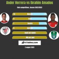 Ander Herrera vs Ibrahim Amadou h2h player stats