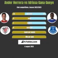 Ander Herrera vs Idrissa Gana Gueye h2h player stats