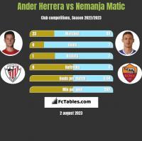 Ander Herrera vs Nemanja Matić h2h player stats