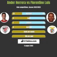 Ander Herrera vs Florentino Luis h2h player stats