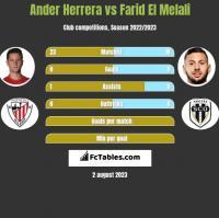 Ander Herrera vs Farid El Melali h2h player stats