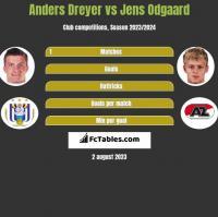 Anders Dreyer vs Jens Odgaard h2h player stats