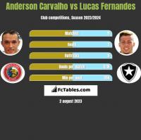 Anderson Carvalho vs Lucas Fernandes h2h player stats