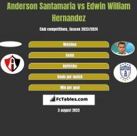 Anderson Santamaria vs Edwin William Hernandez h2h player stats