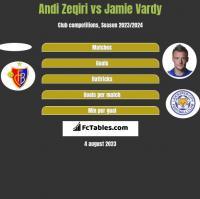 Andi Zeqiri vs Jamie Vardy h2h player stats