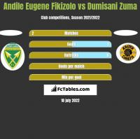 Andile Eugene Fikizolo vs Dumisani Zuma h2h player stats