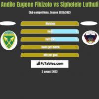 Andile Eugene Fikizolo vs Siphelele Luthuli h2h player stats