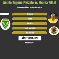 Andile Eugene Fikizolo vs Khama Billiat h2h player stats