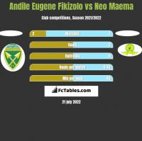 Andile Eugene Fikizolo vs Neo Maema h2h player stats