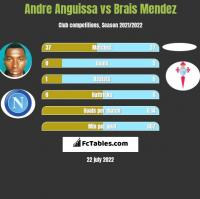 Andre Anguissa vs Brais Mendez h2h player stats