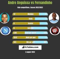 Andre Anguissa vs Fernandinho h2h player stats