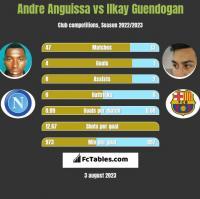 Andre Anguissa vs Ilkay Guendogan h2h player stats