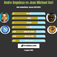 Andre Anguissa vs Jean Michael Seri h2h player stats