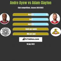 Andre Ayew vs Adam Clayton h2h player stats