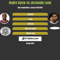 Andre Ayew vs Jeremain Lens h2h player stats