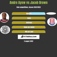 Andre Ayew vs Jacob Brown h2h player stats