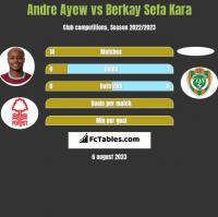 Andre Ayew vs Berkay Sefa Kara h2h player stats