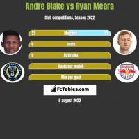 Andre Blake vs Ryan Meara h2h player stats