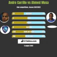 Andre Carrillo vs Ahmed Musa h2h player stats