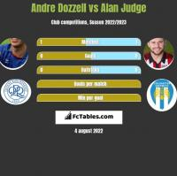 Andre Dozzell vs Alan Judge h2h player stats