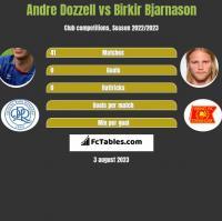Andre Dozzell vs Birkir Bjarnason h2h player stats
