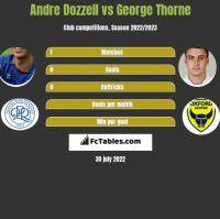 Andre Dozzell vs George Thorne h2h player stats