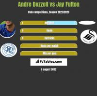 Andre Dozzell vs Jay Fulton h2h player stats
