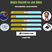 Andre Dozzell vs Joe Allen h2h player stats
