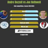 Andre Dozzell vs Joe Rothwell h2h player stats
