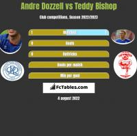 Andre Dozzell vs Teddy Bishop h2h player stats