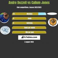 Andre Dozzell vs Callum Jones h2h player stats