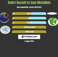 Andre Dozzell vs Sam McCallum h2h player stats