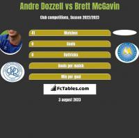 Andre Dozzell vs Brett McGavin h2h player stats