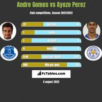 Andre Gomes vs Ayoze Perez h2h player stats