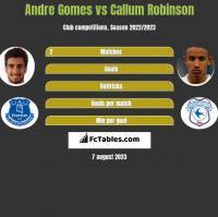 Andre Gomes vs Callum Robinson h2h player stats