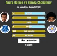Andre Gomes vs Hamza Choudhury h2h player stats