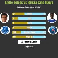 Andre Gomes vs Idrissa Gana Gueye h2h player stats