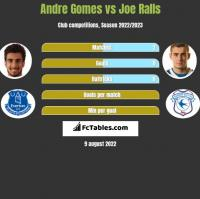 Andre Gomes vs Joe Ralls h2h player stats