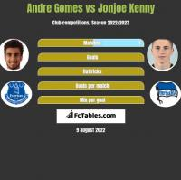 Andre Gomes vs Jonjoe Kenny h2h player stats
