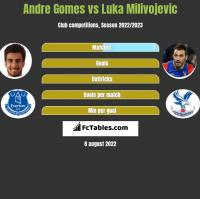 Andre Gomes vs Luka Milivojevic h2h player stats