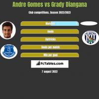 Andre Gomes vs Grady Diangana h2h player stats