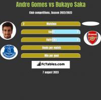 Andre Gomes vs Bukayo Saka h2h player stats