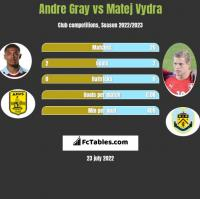 Andre Gray vs Matej Vydra h2h player stats