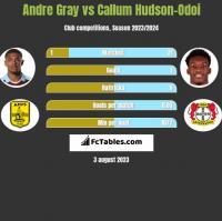 Andre Gray vs Callum Hudson-Odoi h2h player stats