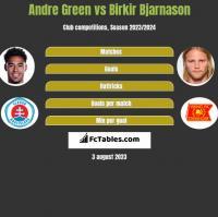Andre Green vs Birkir Bjarnason h2h player stats