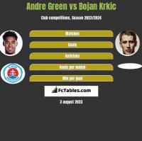 Andre Green vs Bojan Krkic h2h player stats
