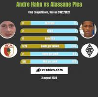 Andre Hahn vs Alassane Plea h2h player stats